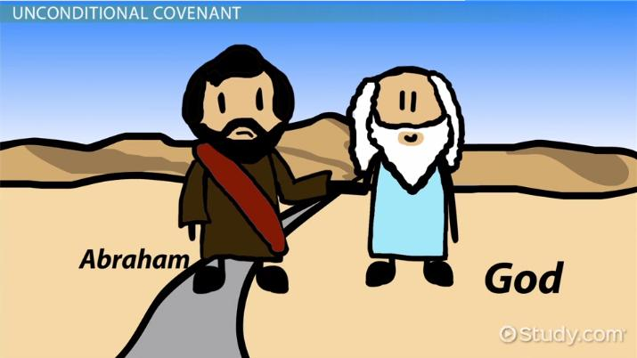 The Role of Covenant in Biblical Law & Morality - Video & Lesson