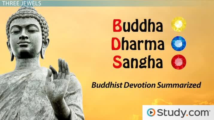 The Triple Gem of Buddhism: The Buddha, The Dharma & The Sangha