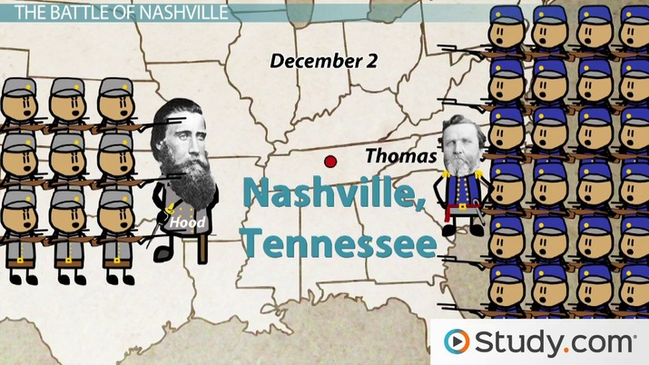 The Battle of Nashville: Summary & Outcome