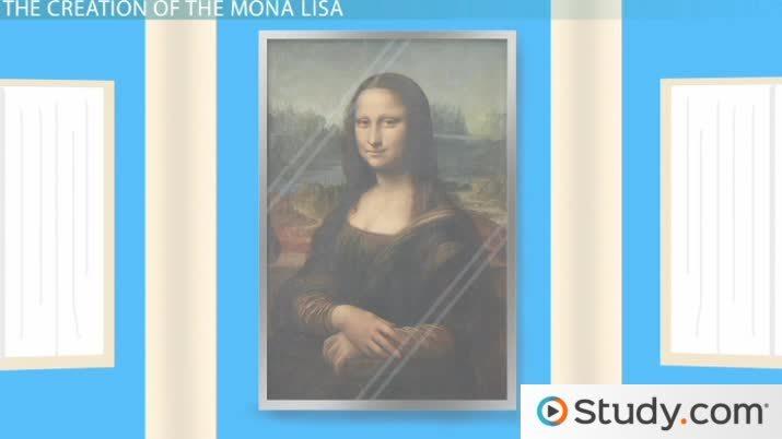 The Mona Lisa by Leonardo Da Vinci: History, Facts