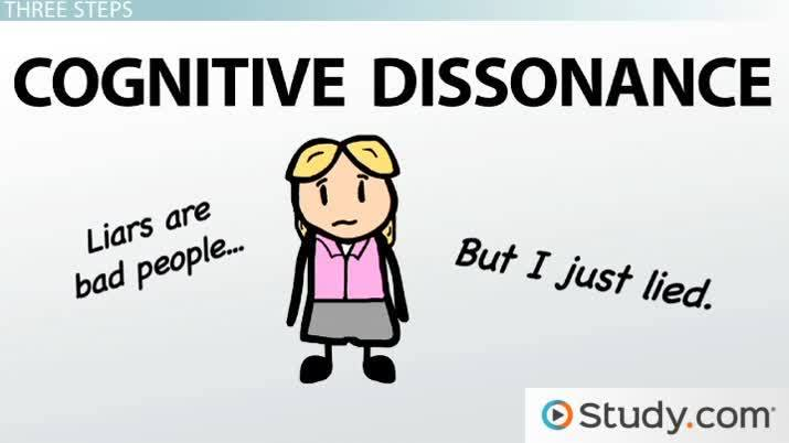 The Theory of Cognitive Dissonance in Psychology - Video & Lesson ...