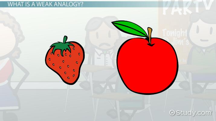 The Weak Analogy Fallacy Definition Examples Video Lesson