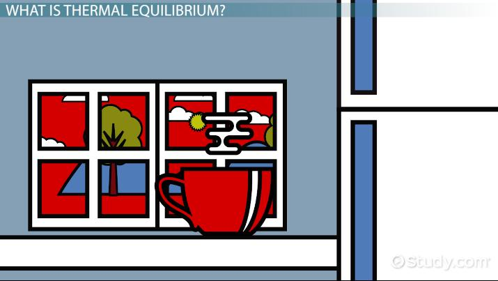 Thermal Equilibrium Definition Formula Example Video Lesson