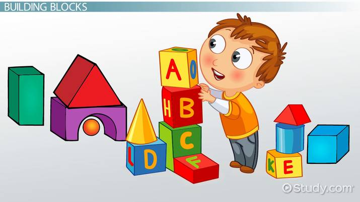 image regarding Parts of Speech Chart Printable referred to as Areas of Speech: Lesson for Little ones - Online video Lesson Transcript