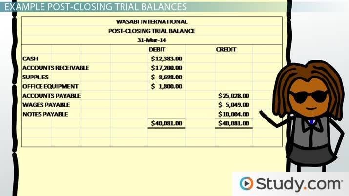 Post-Closing Trial Balance: Preparation & Purpose - Video & Lesson