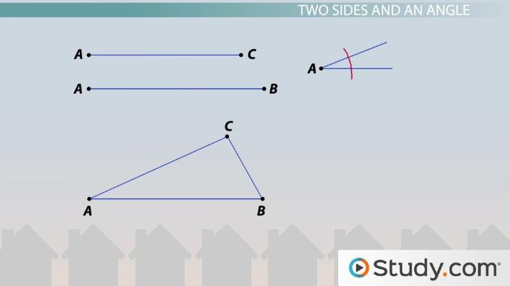 Constructing Triangles Types Of Geometric Construction