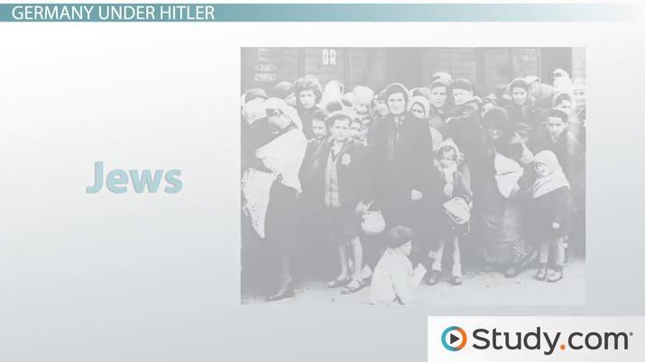 German Fascism Under Hitler - Video & Lesson Transcript