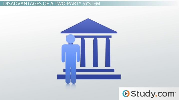 Two-Party & Multi-Party Systems: Similarities & Differences - Video ...