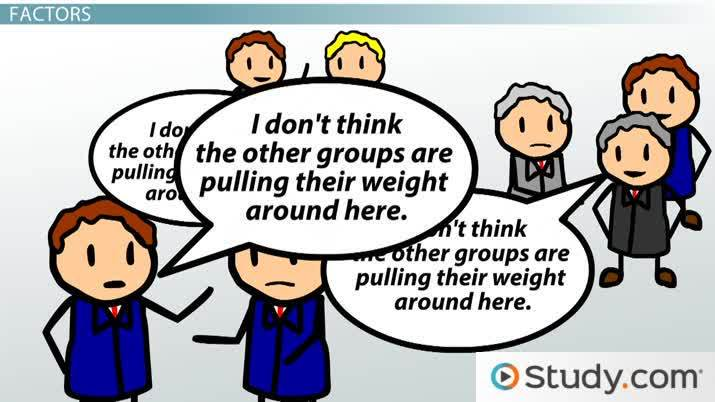 Ineffective Group Communication in Groups - Video & Lesson