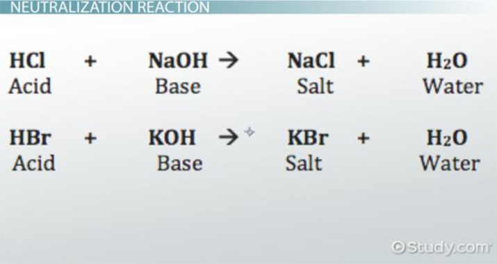 Neutralization Reaction: Definition, Equation & Examples - Video
