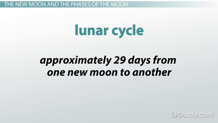 What Is A New Moon Definition Phases Video Lesson
