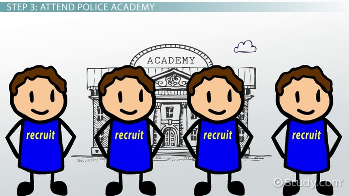 Requirements to Become a Police Officer
