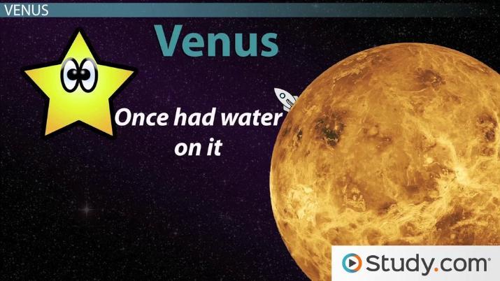 Inner Planets Of The Solar System Mercury Venus Earth