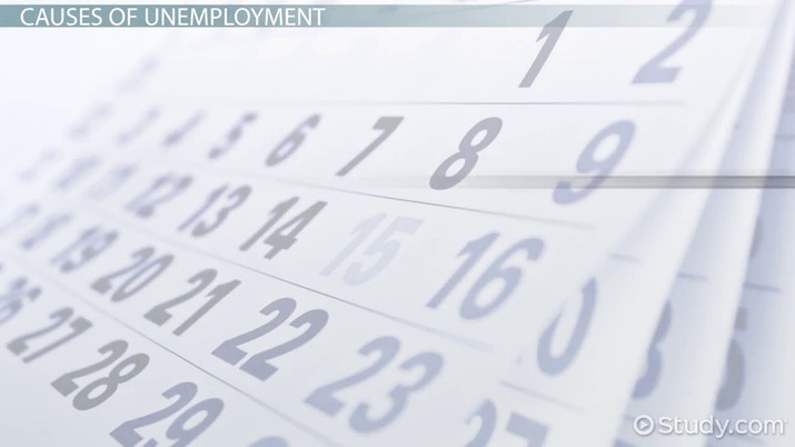 What is Unemployment? - Definition, Causes & Effects - Video