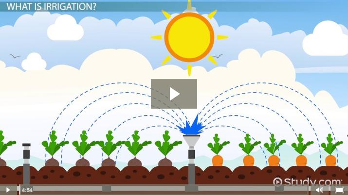 definition  u0026 types of irrigation