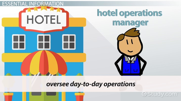Hotel Operations Manager Job Description And Requirements
