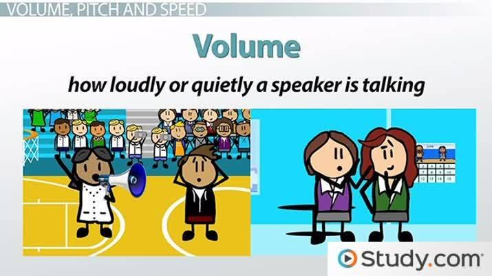 Listening for Tone & Attitude - Video & Lesson Transcript | Study com