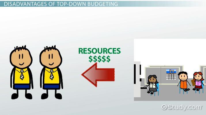 advantage of participative budgeting