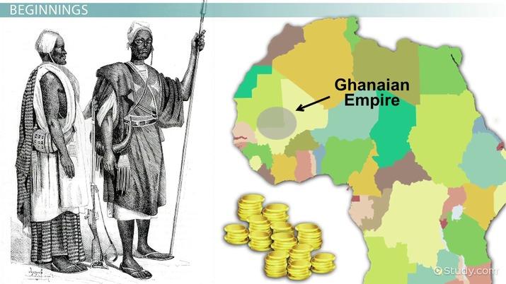 trans saharan gold trade
