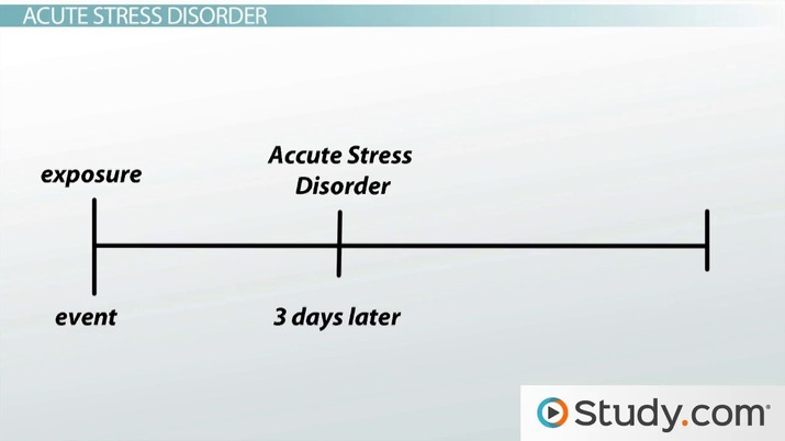 Trauma-Related Disorders: Post-Traumatic Stress Disorder