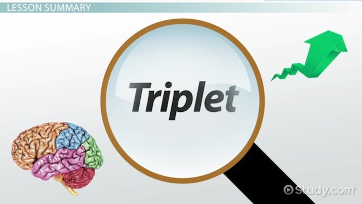 Triplet In Poetry Examples Concept