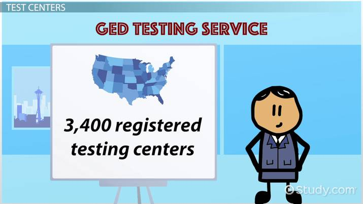 Get Your Ged Online >> Earn Your Ged Online Ged Exam Information