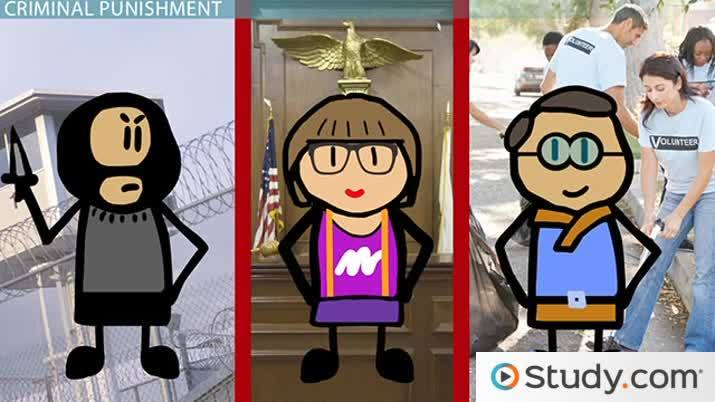 Judicial prison punishment free videos watch download