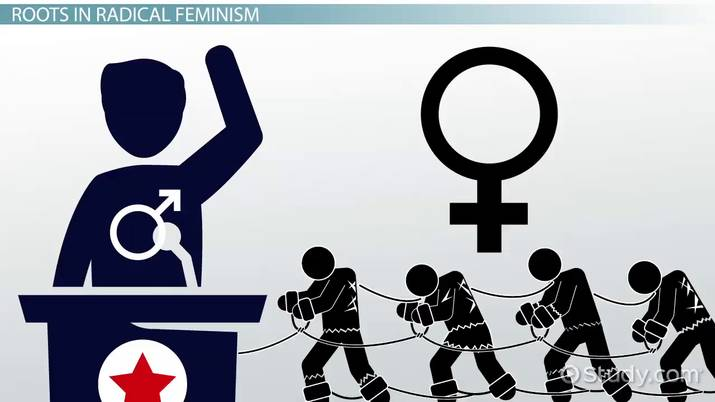 Cultural Feminism: Definition & Overview - Video & Lesson