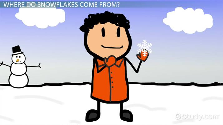 Snowflake Facts: Lesson for Kids - Video & Lesson ...