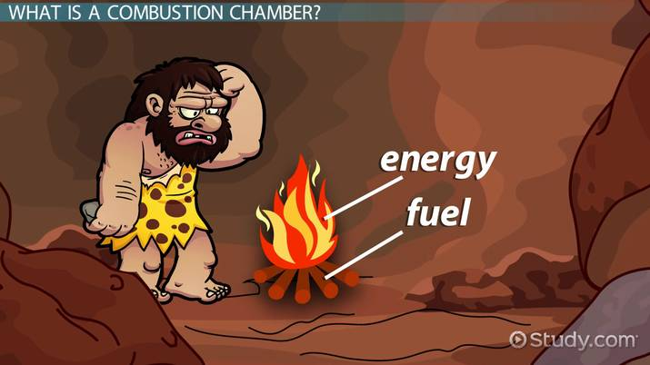Combustion Chambers: Definition, Types & Design - Video & Lesson