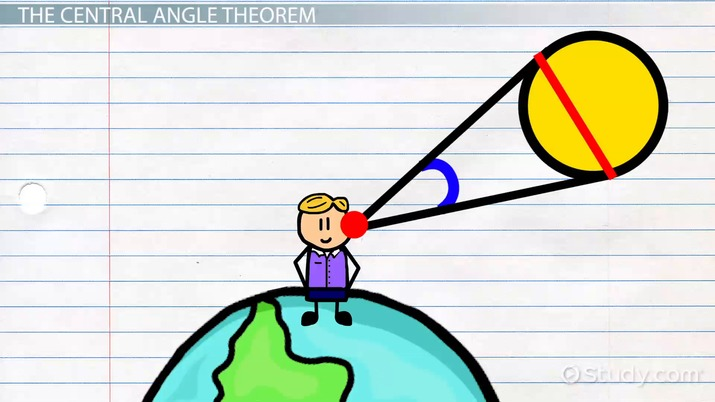 What Is A Central Angle Definition Theorem Formula Video