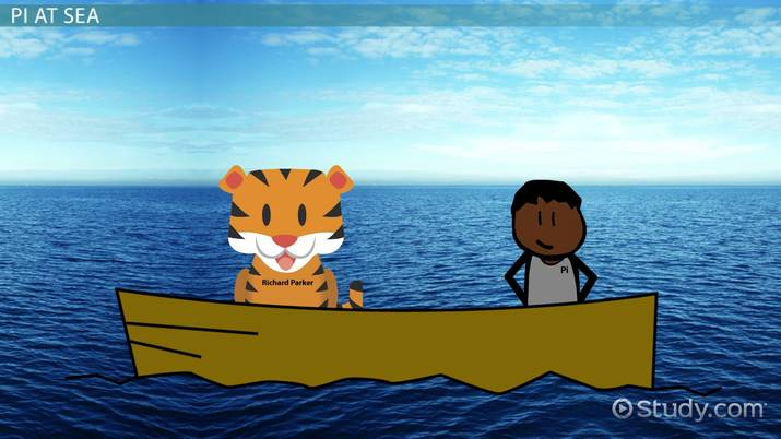 Pi's Name in Life of Pi: Meaning, Symbolism & Significance