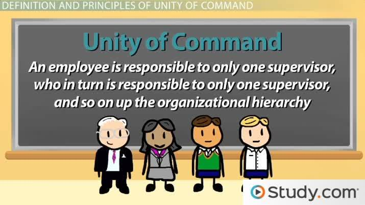 Unity Of Command in Management: Principle & Definition