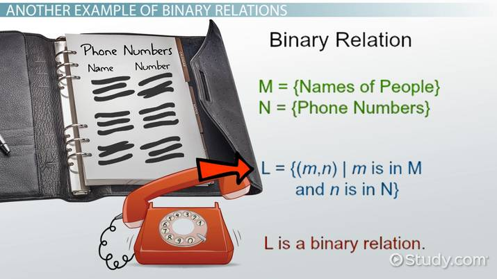 Binary risk meaning