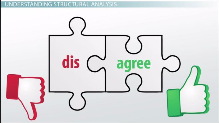 Using Structural Analysis to Determine the Meaning of Words - Video
