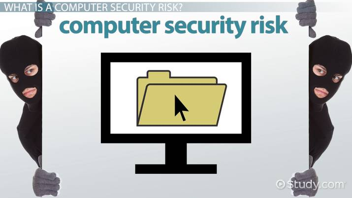 What is a Computer Security Risk? - Definition & Types