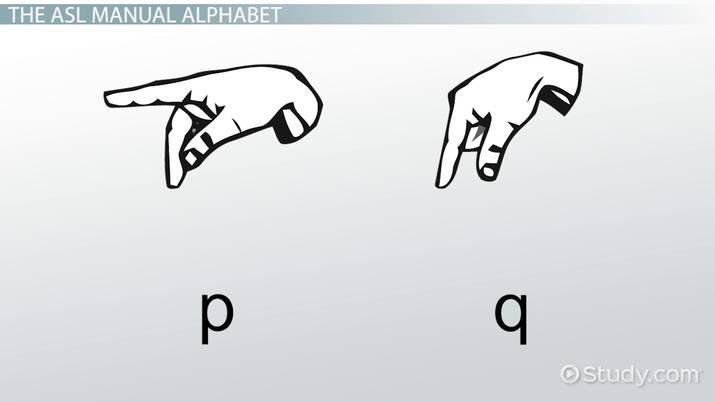 American Sign Language Alphabet - Video & Lesson Transcript Study.com