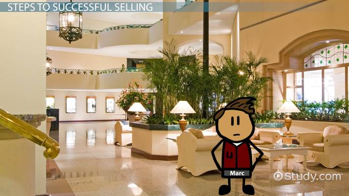 Selling Strategies In The Hospitality Tourism Industry Video