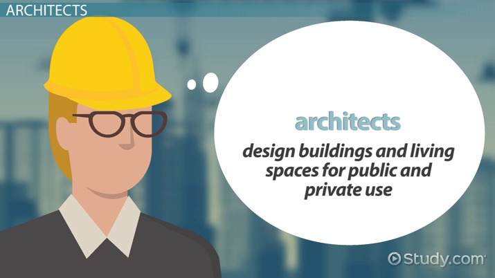 Degree In Architecture | Career Information For A Degree In Architecture