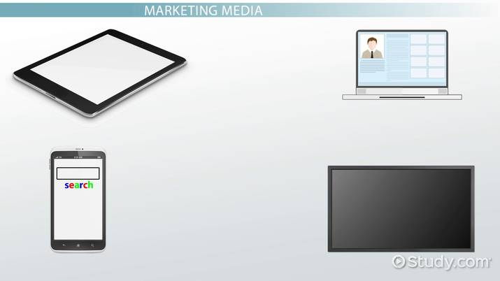 Digital Marketing: Definition, Strategies & Example - Video