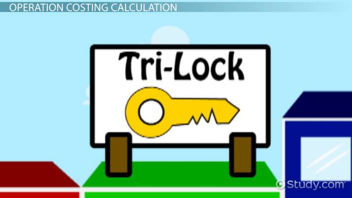 Operation Costing Definition Calculation Video Lesson