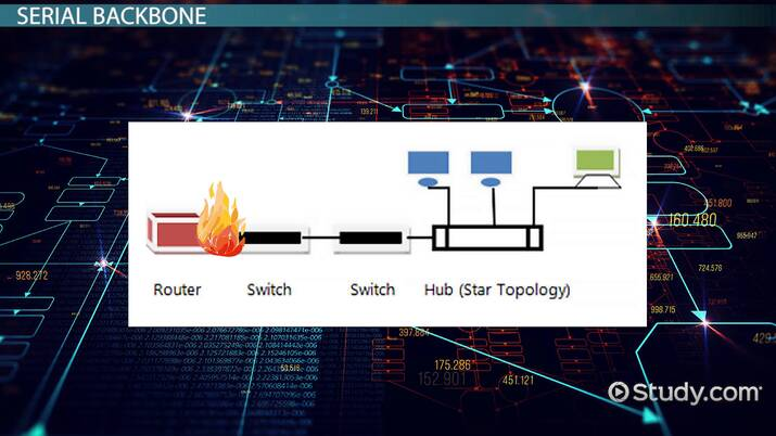 Backbone Networks: Types & Uses - Video & Lesson Transcript