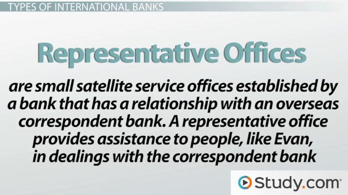 International Banking and Services - Video & Lesson
