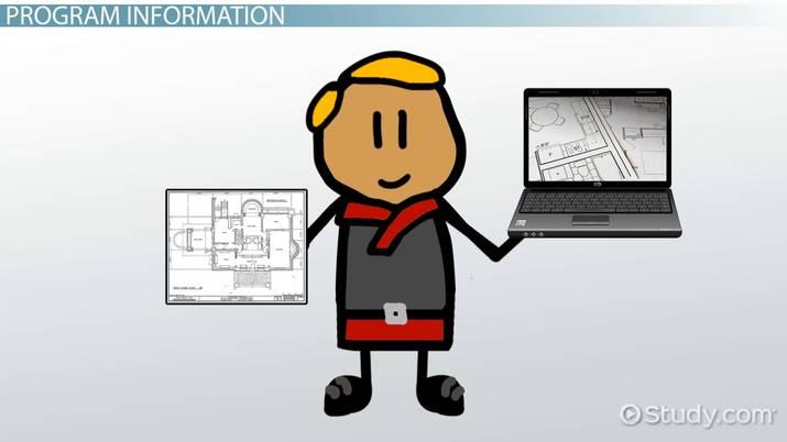 interior design draftsman job description duties