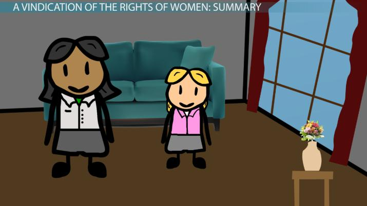 Lesson Plans A Vindication of the Rights of Women