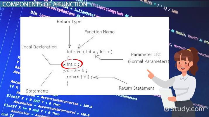 Functions & Parameters in C Programming - Video & Lesson