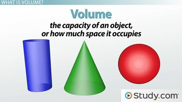 Volume Of Cylinders Cones And Spheres Video Lesson