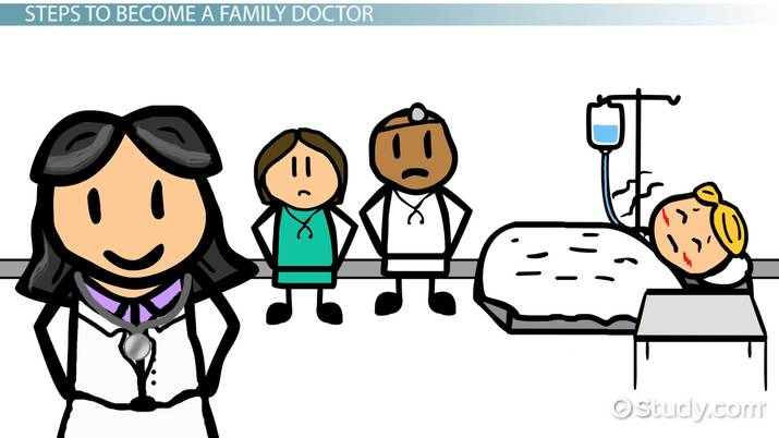How to Become a Family Doctor: Education and Career Roadmap