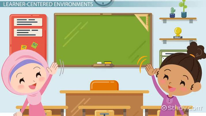 Types of Learning Environments - Video & Lesson Transcript