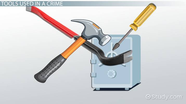 Tool Marks Forensic Examination: Methods & Purpose - Video